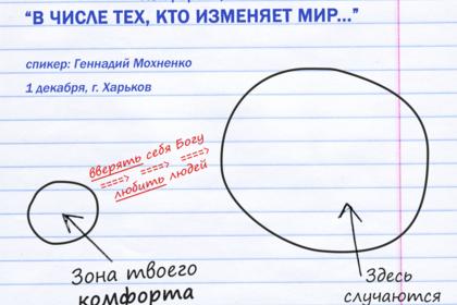 Конференція «У числі тих, хто змінює світ» (м. Харків)